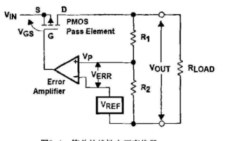 如何使用CMOS设计LDO线性电压变换器