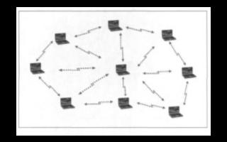 基于mesh技術的多跳WMN網絡的組網模式及構建