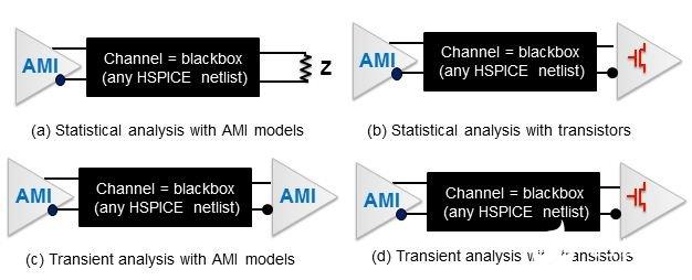 利用精准PCB级SPICE分析确保信号完整性