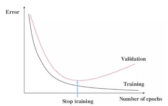区块链分析中的过度拟合还有什么挑战