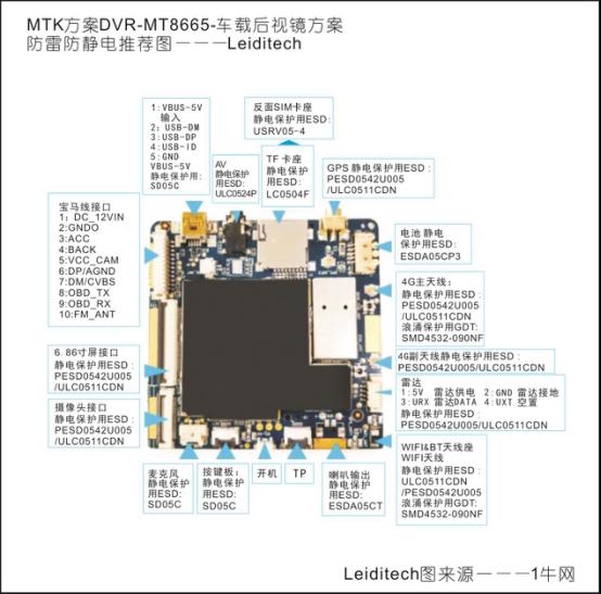 MTK方案DVR-MT8665-車載后視鏡方案&防雷防靜電推薦圖