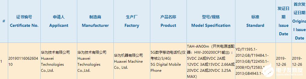 华为新款电源适配器最高支持65W输出,重量减轻一半