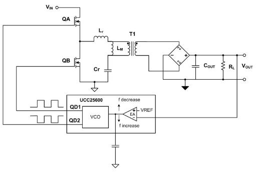 基于一种用LLC谐振半桥转换器进行LED驱动的设...