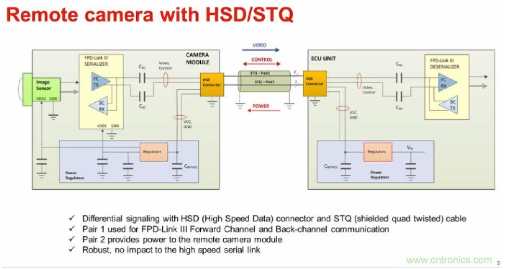 常見的EMC濾波網絡設計方案解析