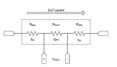 如何來精確表征一個分流器