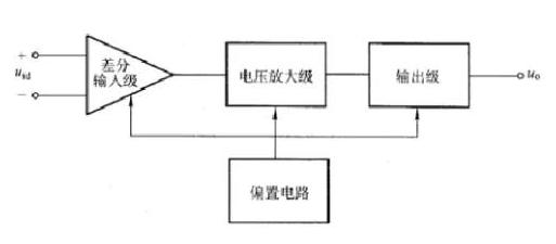常见模拟电路之运放电路的详细解析