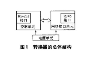 實現RS-232接口與RJ45以太網接口轉換器的設計方案