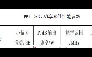 利用SiC宽禁带功率器件设计宽带高功率放大器的流程概述