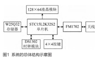 3DES加密算法在STC單片機系統中的應用研究