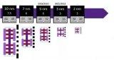 我国研发出新型垂直纳米环栅晶体管 国产2nm芯片...