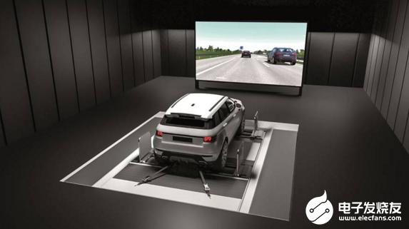 罗德与施瓦茨卫星提供用于汽车整车ADAS测试的GNSS信号