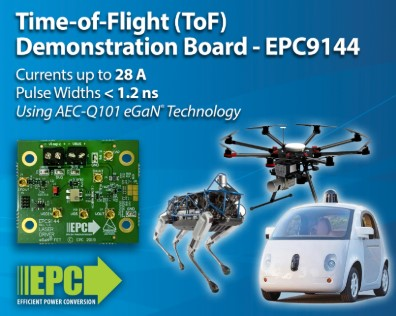 基于氮化镓场效应晶体管的EPC9144演示板具备...