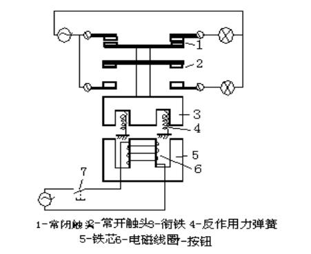 交流接触器的基本技术参数