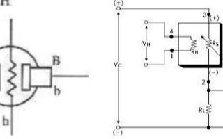 气体检测传感器的类型及信号调理的要求