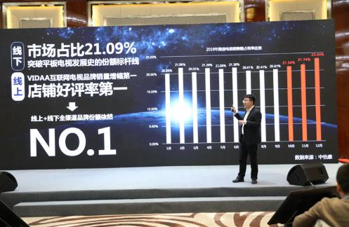 海信电视在2019年的销售情况分析