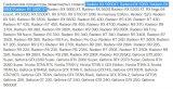 AMD新顯卡型號曝光 疑似為高端顯卡系列