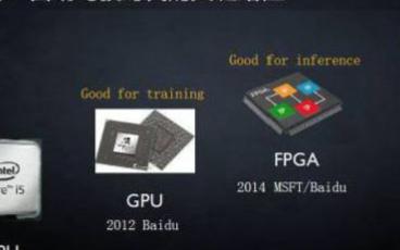 自动驾驶计算芯片选型,GPU和FPGA谁更合适