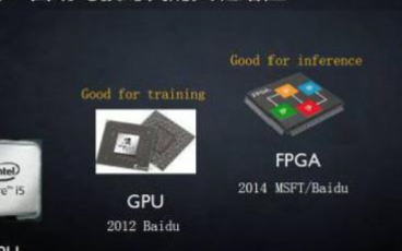自動駕駛計算芯片選型,GPU和FPGA誰更合適