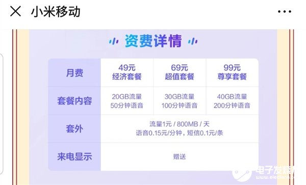 小米推5G电话卡 49元套餐包含20GB流量和50分钟语音