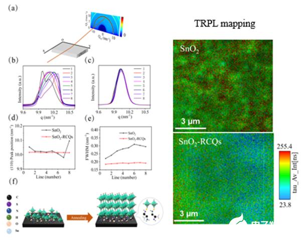研究钙钛矿半导体薄膜发现具有同步辐射光源特色