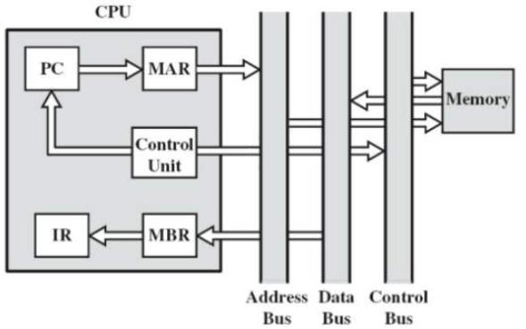 51单片机的指令系统的基本概念和详细资料说明