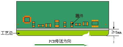 PCB电路板外观设计的重要参数及工艺要求