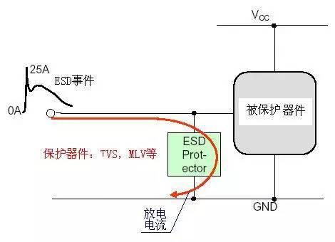 电池保护应用防死锁电流的保护器件