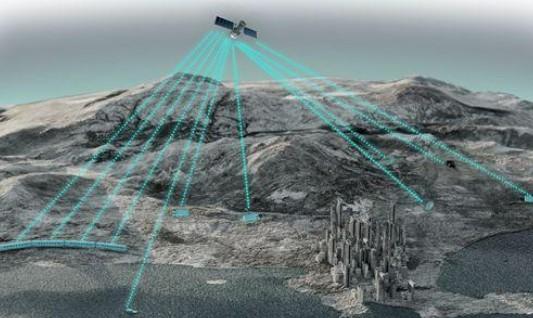 NB-IoT技術通過擴大物聯網連接方式覆蓋所有y應用場景