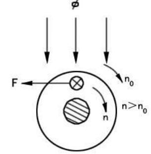 什么是再生制动_再生制动的基本原理