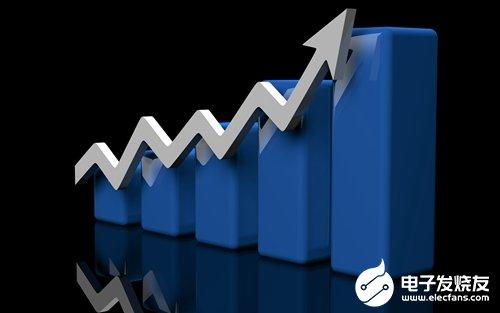 英飞特披露2019年业绩 净利润相比2018年增长30%-60%