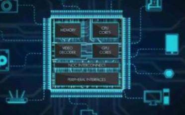 新思科技推出了最新一代的嵌入式视觉处理器