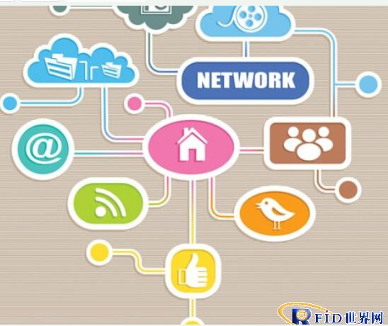 基于RFID的物联网会存在什么安全隐患