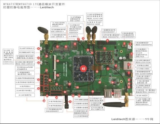 MTK6737和MTK6739 LTE通信模塊開發套件