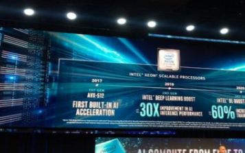 第三代英特尔至强可扩展处理器,强悍的AI加速性能