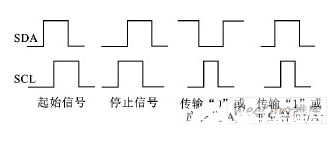 基于延時比較的模擬I2C總線多主通信方法設計