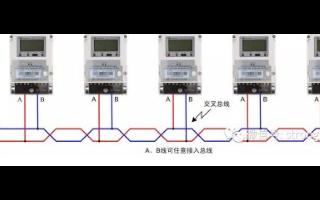 关于RS-485总线电平异常解决方案解析