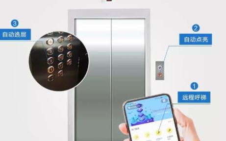 """華為開發""""無觸摸即可乘坐的電梯"""" 用于應對冠狀病毒"""