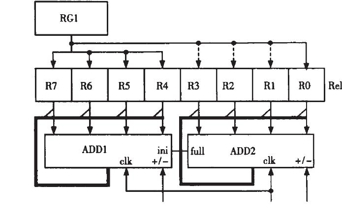 如何实现RFID系统上行链路的多标签冲突检测算法