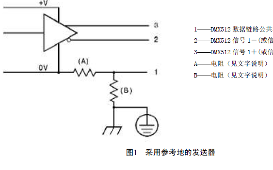 DMX512-A灯光控制数据传输协议标准的详细资料说明