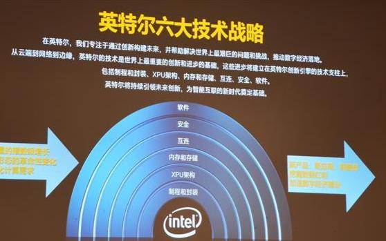 Intel这6大技术支柱2020年爆发,有望实现指数级增长