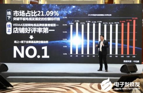 海信电视公布2019成绩单 全球互联网电视用户已超过5000万