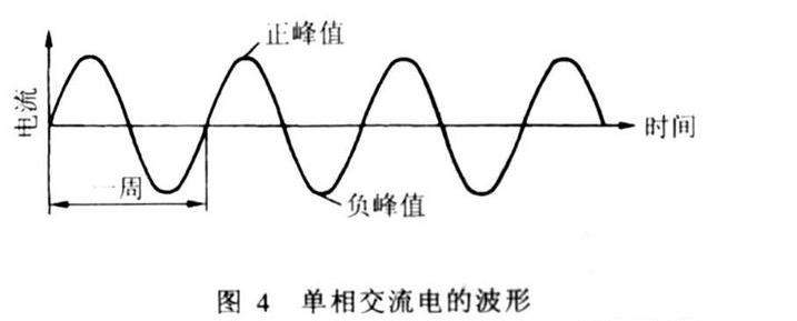 220V变压器变12V哪根线是正极