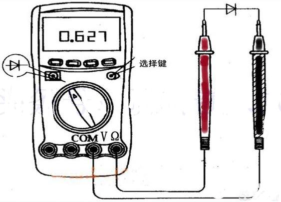 發光二極管的測量方法