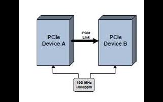 低抖動時鐘源和時鐘樹組建為下一代PCIe提供更快的數據傳輸速度