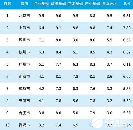 40家江苏AI企业盘点 江苏人工智能产业面临的挑...