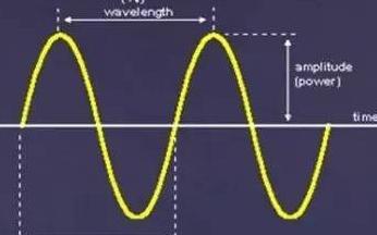 無線電信號是如何進行傳輸和調制的,中間工作過程是怎樣的