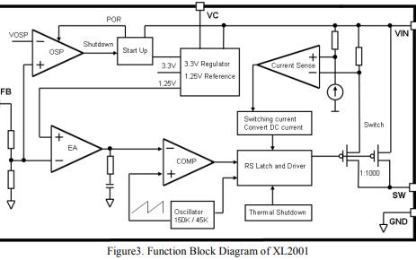XL2001宽电压车充芯片的数据手册免费下载