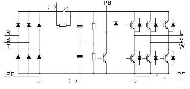 变频器停机如何让电机处于制动状态