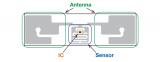 采用安森美半导体的SoC RSL10平台实现IoT设备应用