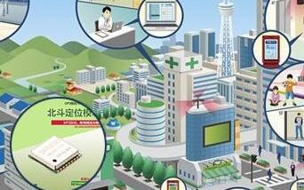 GNSS一體化解決方案模塊SKG09D的應用特點及適用范圍